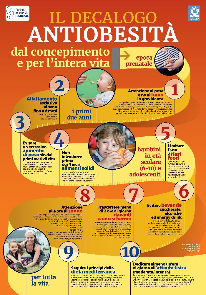 Il decalogo anti-obesità - Dal concepimento e per l'intera vita