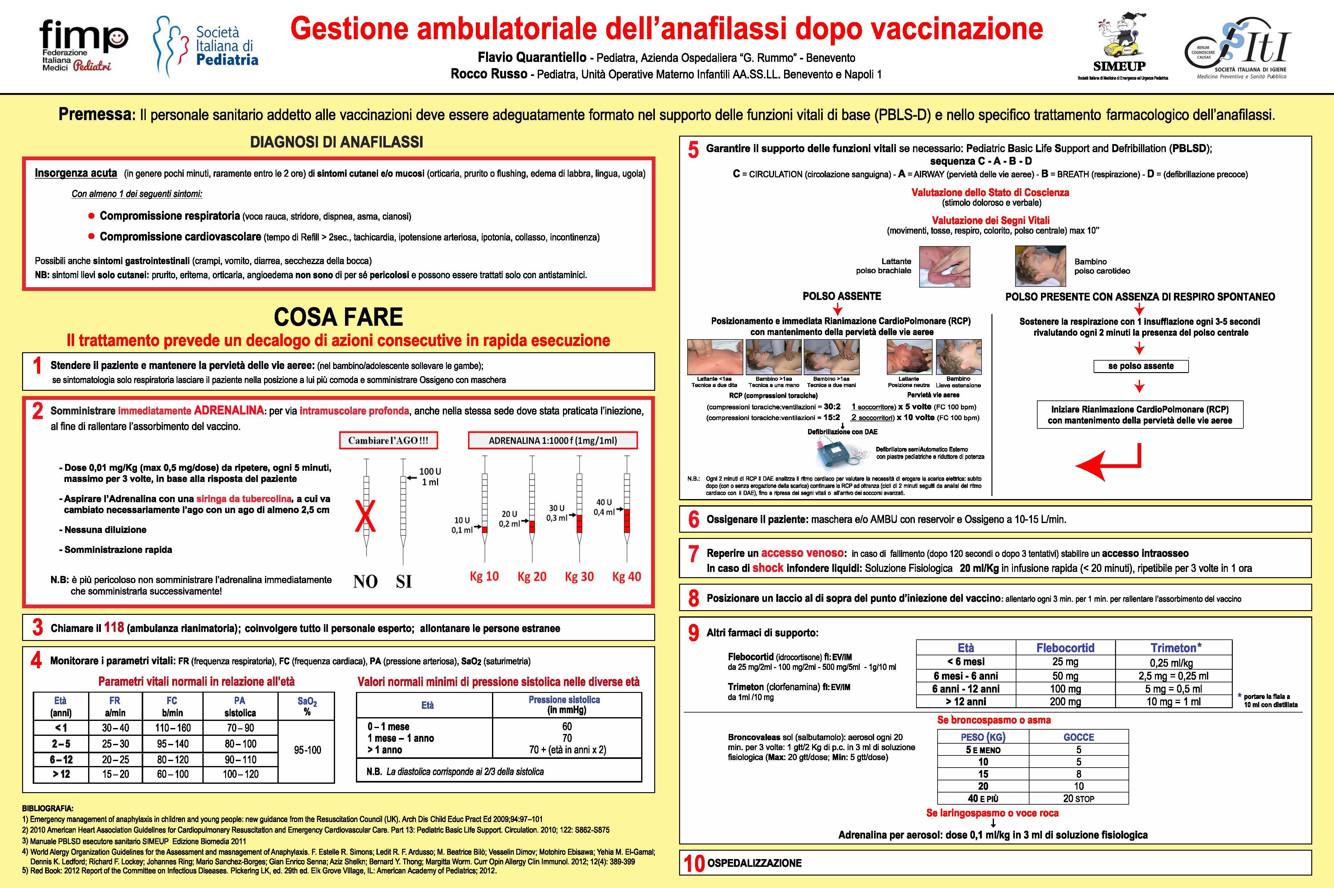 Gestione ambulatoriale dell'anafilassi dopo vaccinazione