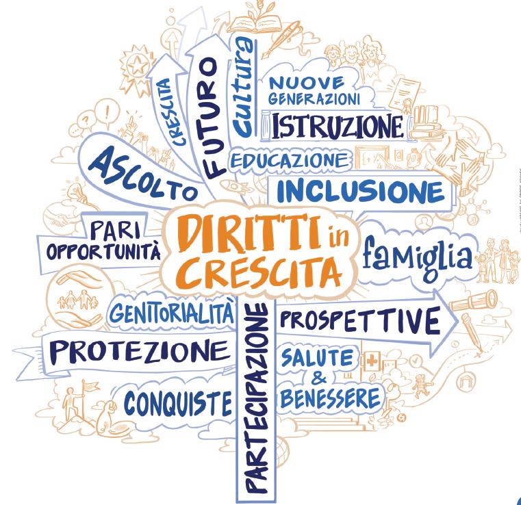 Nuove sfide per l'infanzia e l'adolescenza a 30 anni dalla Convenzione ONU, Roma 19 novembre 2019